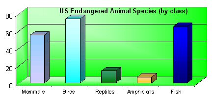 endangered.jpg