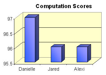 Printables Misleading Graphs Worksheet misleading graphs studies center math6 org graphs