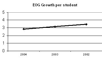 Printables Misleading Graphs Worksheet misleading graphs lesson quiz eog jpg